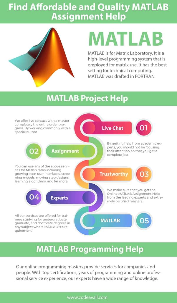 How can I find affordable and quality MATLAB assignment help?