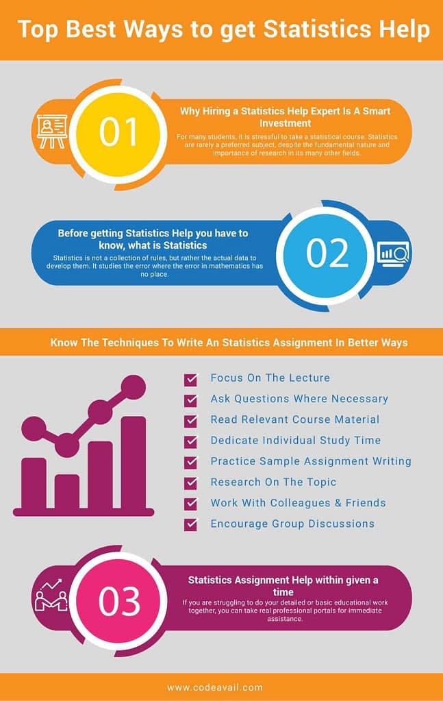 Top Best Ways to get Statistics Help Online