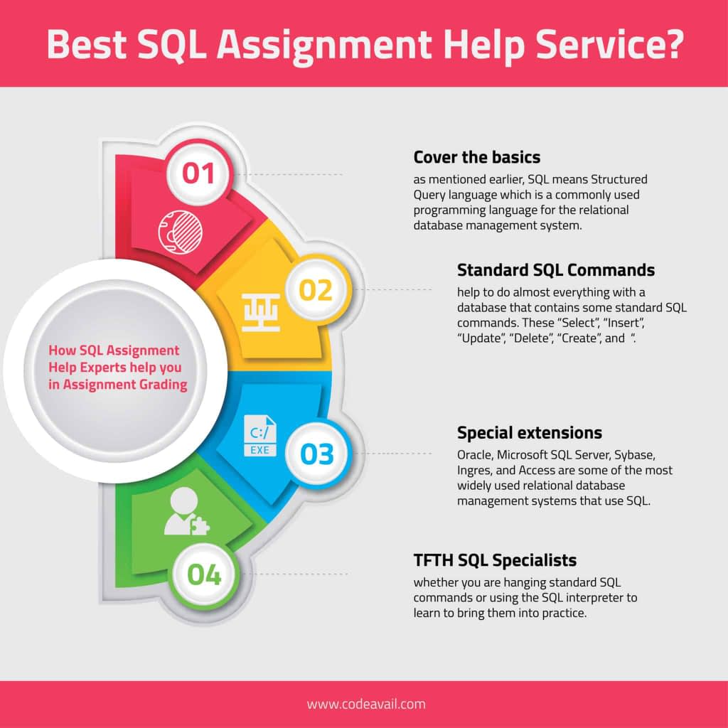 best SQL Assignment Help service