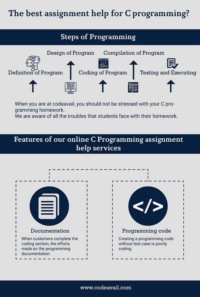 Who provides the best assignment help for C programming?